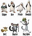 The Penguins of Madagascar | Sam Ben's Blog