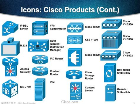 icons cisco products powerpoint  id