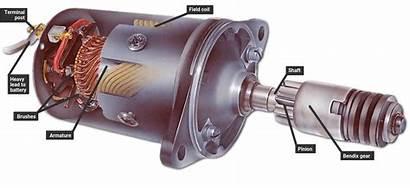 Starter Motor Inertia Type Bendix Gear Armature
