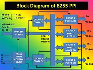 Interfacing Of 8255 Ic By Er  Swapnil Kaware