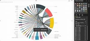 Analyze Inter