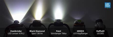 LED Stirnlampen Top 5 ? Test & Vergleich 2018 ? LEDTEST