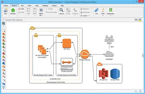 aws architecture diagram plugin