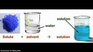 Meaning of Solute,Solvent and solution - YouTube