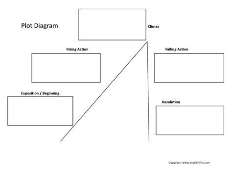 Climax Plot Diagram Blank by Plot Diagram Unmasa Dalha