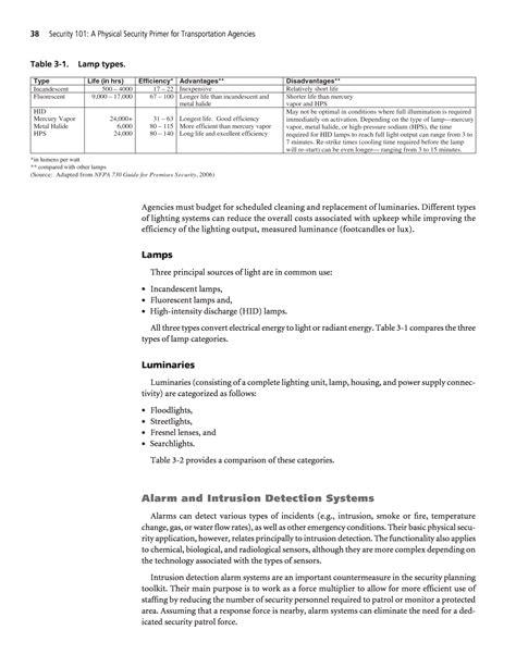 Sodium Vapor L Working Principle by 100 Sodium Vapor L Working Principle