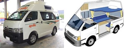 How Is A Hightop Different To A Camper Van
