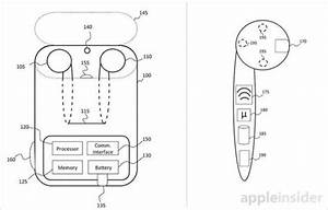 Patent Reveals Apple Has Been Working On The Airpods Since 2015