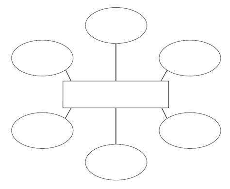 three bubble graphic organizer template spider web graphic organizer