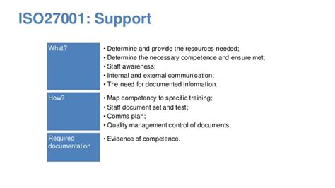 iso 27001 policy templates 17 best images about iso 27001