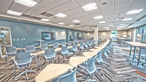 Classroom and School Lighting - Lighting Equipment Sales