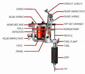 Tattoo Machine Mechanics