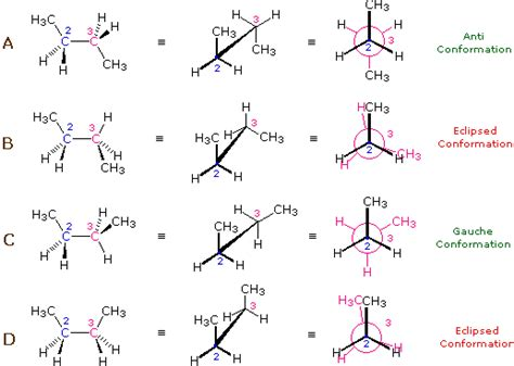 diagrams drawing chemical structure newman projections