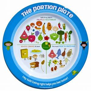 Pediatrics Study On Portion Control Plate Size And