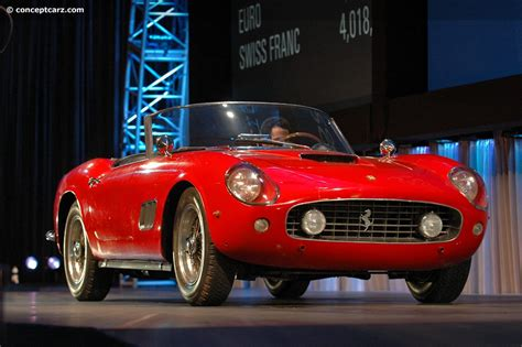 Market capitalization measures the total value of a company based on their stock price multiplied by the shares outstanding. 1960 Ferrari 250 GT California - conceptcarz.com