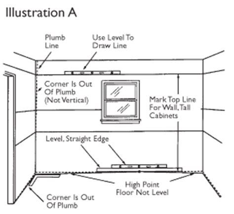 kitchen cabinet heights installation cabinetry installation echelon cabinets 5476
