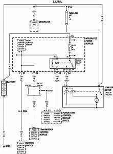 1997 Dodge Grand Caravan Engine Wiring Diagram