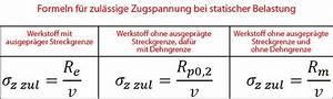 Zulässige Spannung Berechnen : zugbeanspruchung zugspannung streckgrenze zugfestigkeit ~ Themetempest.com Abrechnung