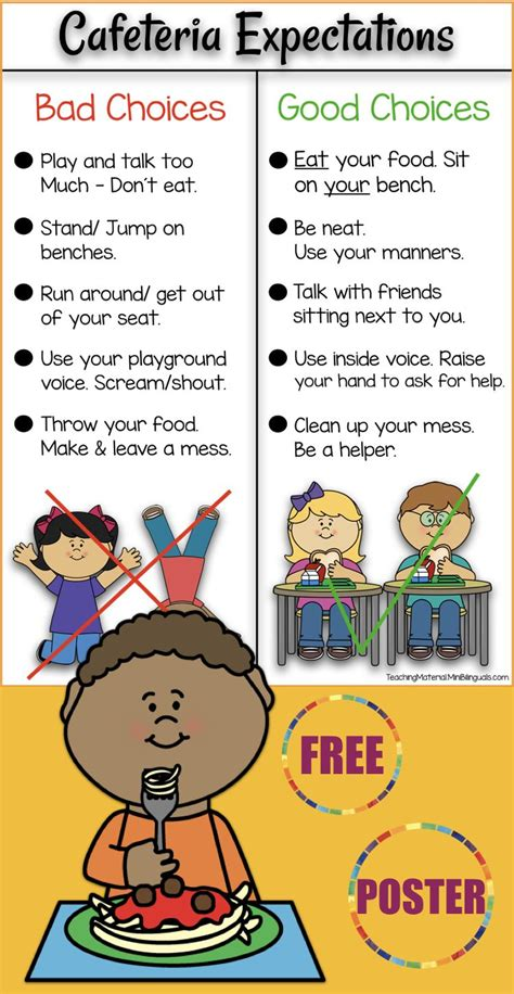 cafeteria expectations poster  images  grade