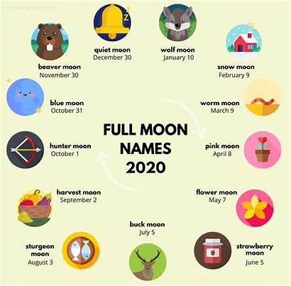 Moon Names Dates Moons Calendar October Native