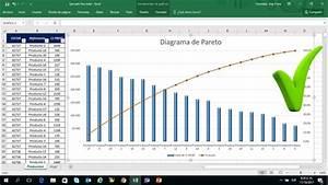 Mejorado  Diagrama De Pareto En Excel 2016
