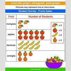 Concrete Graph, Pictogram, Pictograph  A Maths Dictionary For Kids Quick Reference By Jenny Eather