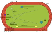 Diagram Of Track Running by All Weather Running Track