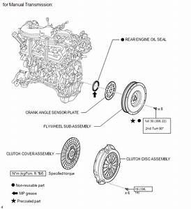 Toyota Tacoma 2015-2018 Service Manual  Components
