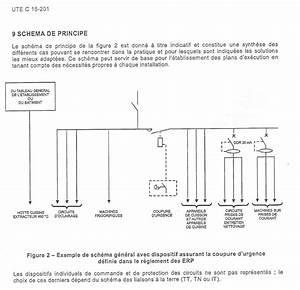 Norme Branchement Four Electrique : installation electrique cuisine aide pour l 39 ~ Premium-room.com Idées de Décoration