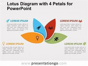 Lotus Diagram With 4 Petals For Powerpoint