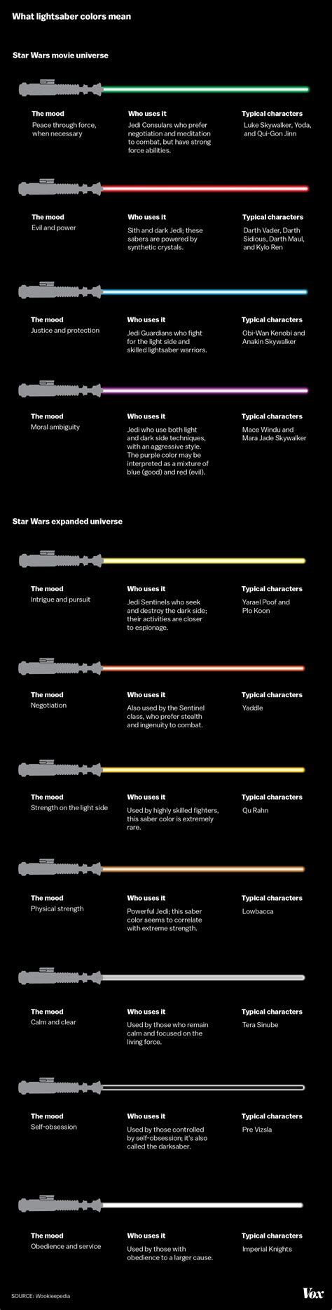 what does the green light mean in the great gatsby star wars lightsaber colors and meaning coolguides