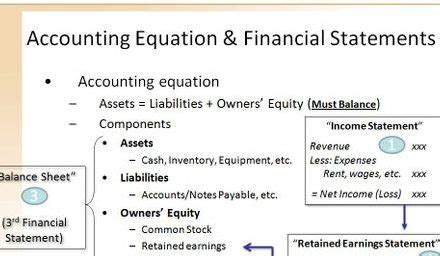 Accounting class learning and teaching tools
