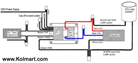 250 Watt Pulse Start Metal Halide Lamp by Hid Ballast Wiring Diagrams For Metal Halide And High