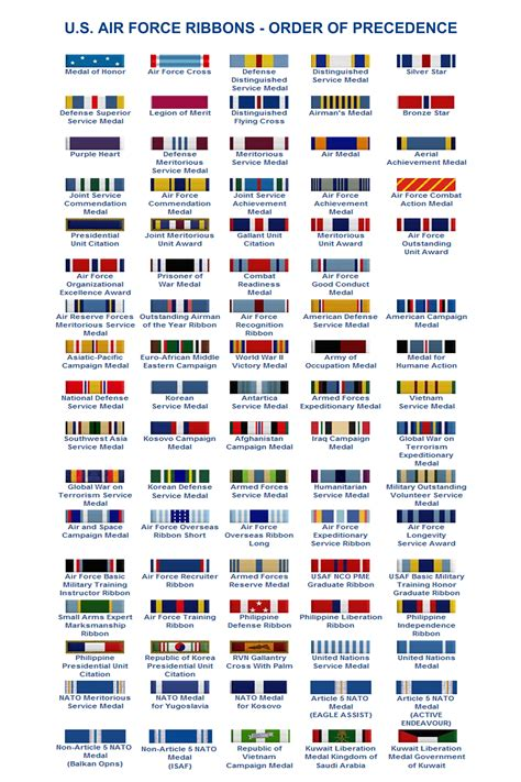 Awards And Decorations Us Army by Air Medals Order Of Precedence 2011 Air
