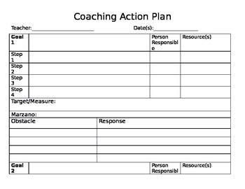 action plan template  anchored  instruction tpt