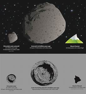 Asteroid That Dwarfed Dinosaur-Killer Punched Earth 3 ...