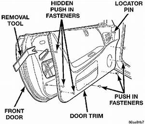 I Broke Off My Passenger Side Mirror On My 97 Dodge Neon