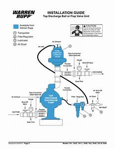 Installation Guide  Top Discharge Ball Or Flap Valve Unit