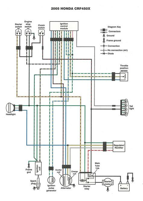 An Schematic 3 Wire Wiring Diagram by Dan S Motorcycle Quot Wiring Diagrams Quot