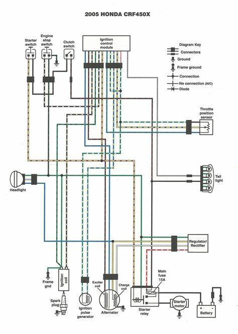 Snmp Wiring Diagram