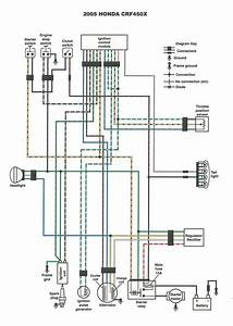 200cc Wiring Diagram