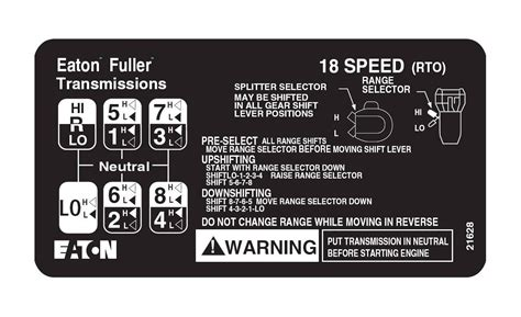 steam samfunn guide 18 spd eaton fuller shift pattern