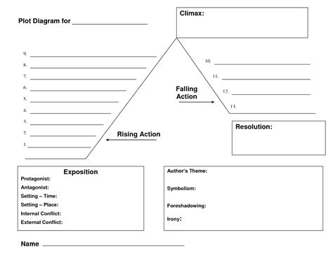 Climax Plot Diagram Blank by Climax Mountain Graphic Organizer Dec 18 Novel Study