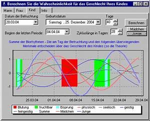 Biorhythmus Tagesverlauf Berechnen : biorhythmus berechnen freeware bittorrentuu ~ Themetempest.com Abrechnung