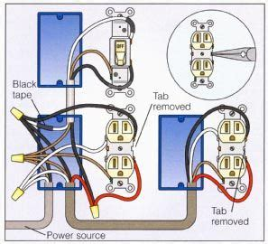 Wire Outlet How Duplex Receptacle