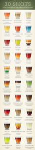 Something new, Like you and Drinks on Pinterest