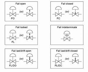 Common P U0026id Symbols Used In Developing Instrumentation