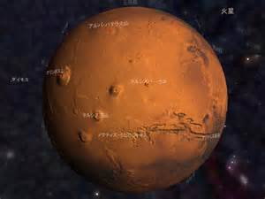 Planet Mars Features