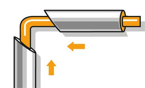 Heizungsrohre Isolieren Ganz Einfach by Heizungsrohre Isolieren K 252 Che Bad Sanit 228 R Bild 10