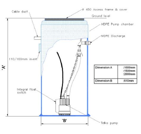 septic tank pumping septic tank lift station pump pictures to pin on pinterest thepinsta